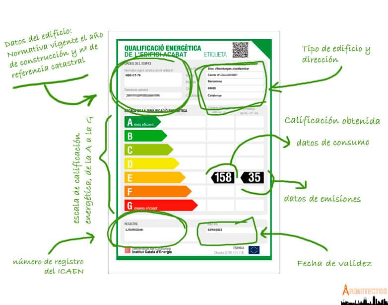 Etiqueta de eficiencia energética