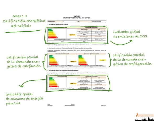 Certificado de eficiencia energética pg3